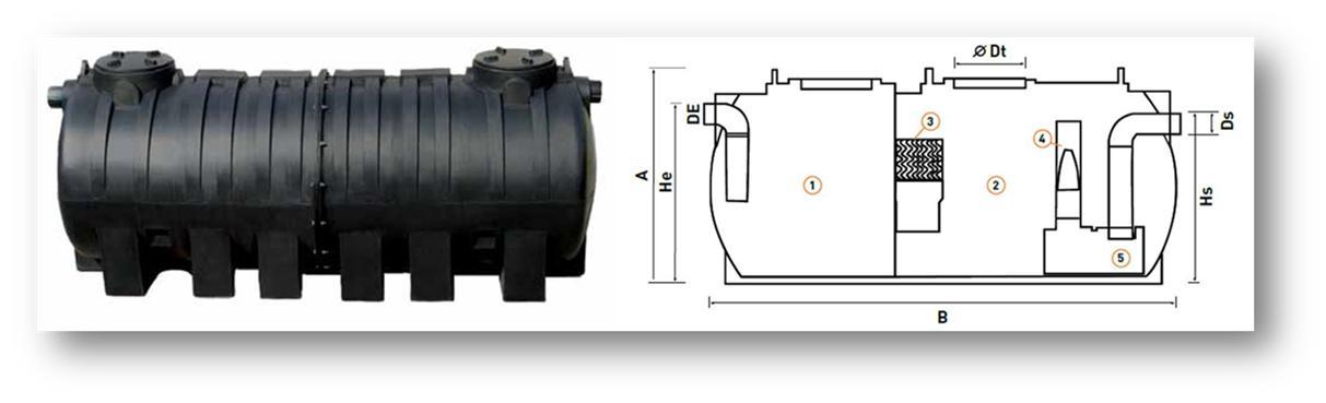 ETARI separador hidrocarbonetos e desenho